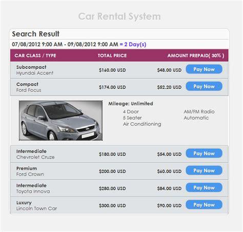 Car Rental System By Bestsoftinc