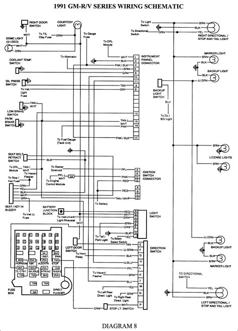 2008 Chevy Silverado 2500 Stereo Wiring Diagram by 2005 Gmc Wiring Diagram Wiring Diagram