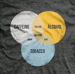 Ranger Up Military Venn Diagram Shirt