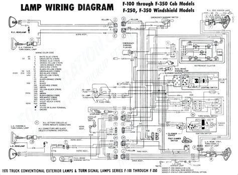 98 dodge ram trailer wiring diagram
