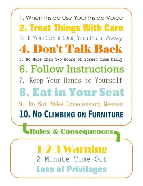 7 best images of printable house for roommates 539 | house rules chart printable 255442