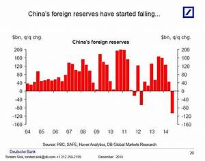 Just What Is China Buying? | Zero Hedge