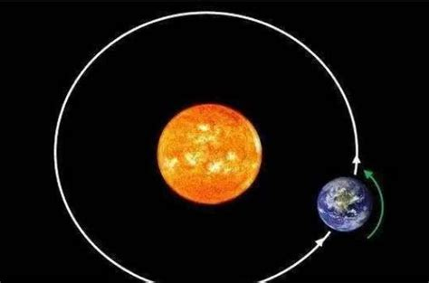 The earth revolves around the sun, and the solar system ...