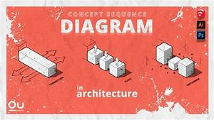 Concept Sequence Diagram In Architecture