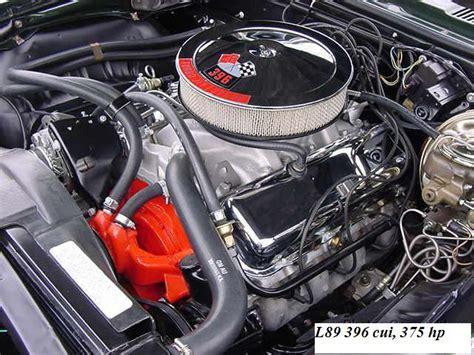 Camaro Engine Sizes by 1967 1969 Chevy Camaro Engine Options Year Engine Size Hp