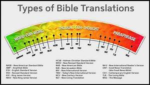 Bill Dory Gray Christian Ministries Which Bible
