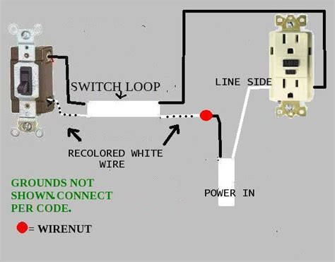 Wiring Disposal Outlet With Switch Doityourself