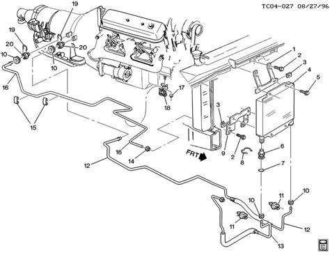 Wiring Diagram Gmc Auto
