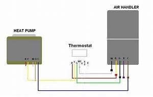 Wiring A Thermostat