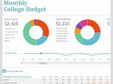 Monthly College Budget My Excel Templates