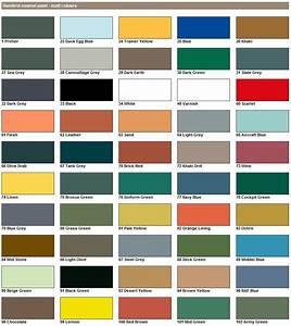 nuancier couleur peinture murale 10 peinture humbrol With toute les couleurs de peinture