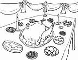 Thanksgiving Coloring Dinner Coloringkidz sketch template