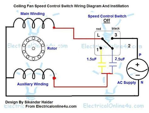 3 Speed Ceiling Fan Switch Wiring Diagram by Replacing Capacitor In Ceiling Fan With Diagrams