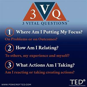 TED* Works! Introducing The 3 Vital Questions ™ for Work ...