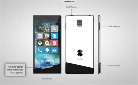 new microsoft surface phone rendered by loris lukas seems based on the continuum idea concept