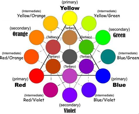 Printable Mood Ring Color Meanings Chart
