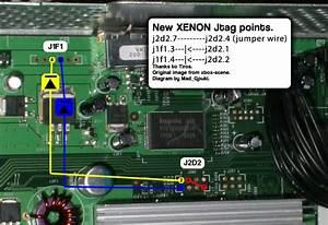 Jtag  Rgh  R-jtag  Xbox 360 Ultimate Exploit Guide