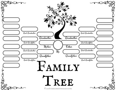 Free Family Tree Template 4 Free Family Tree Templates For Genealogy Craft Or