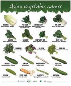 Best Vegetable Gardening Books