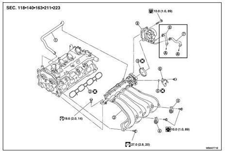 nissan almera fuse box diagram imageresizertool