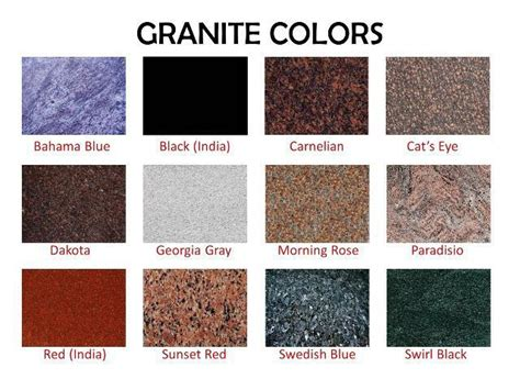 Granite Colors Names  Saura V Dutt Stones  Granite