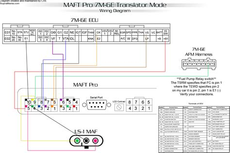 Mazda 3 Maf System Diagram by Refer To The Speed Densitydiagram For Wide Band Wiring