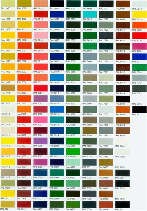 international paint color chart 10 unique ral colour chart trutecsuspension