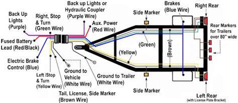 trailer wiring diagrams etrailer com