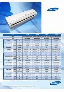 Samsung Forte Inverter Ac