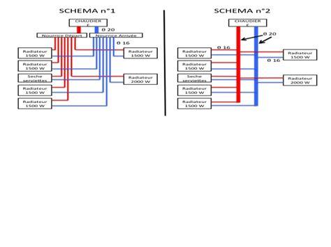 tuyau per pour chauffage central pince a sertir multicouche tuyau multicouche ou per