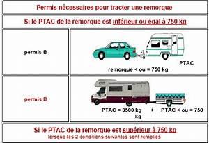Passage Du Permis : tout sur le permis e pour tracter une remorque branchement prise remorque ~ Medecine-chirurgie-esthetiques.com Avis de Voitures