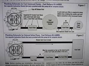 Fuel Return Line Using 71 Ecs System