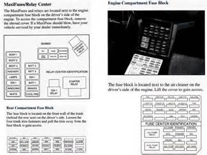 similiar fuses for 2008 cadillac keywords deville fuse box diagram on cadillac sts fuse box location 2008