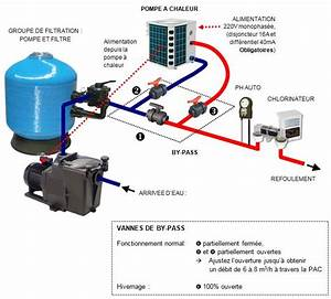 Chauffage Pompe A Chaleur : sch ma raccordement pompe chaleur chauffage pompe ~ Premium-room.com Idées de Décoration