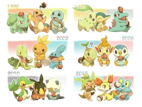 Who Was Your First Pokemon Starter? (part 1 For Kanto