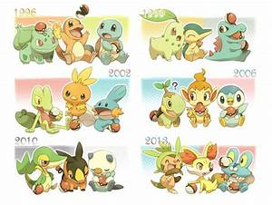 Who Was Your First Pokemon Starter? (Part 1: For Kanto ...