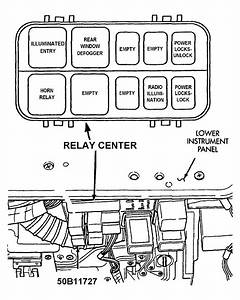 Jeep Cherokee Horn Relay Location