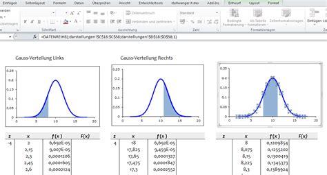 excel gauss verteilung normalverteilung gausskurve