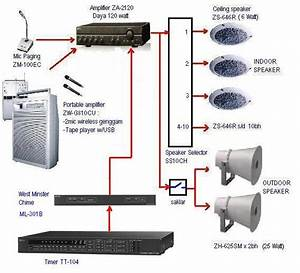 Jual Toa  Sound System Sekolah
