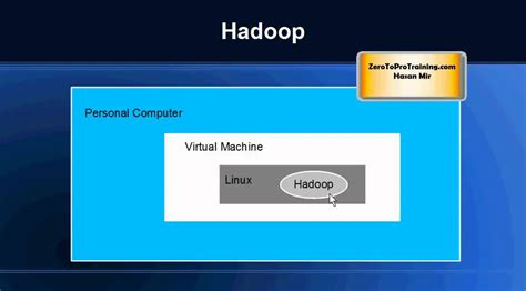 Hadoop Installation On Windows 7 Guide  Surfpriority. Alcohol Treatment Massachusetts. Mortgage Lending Courses Html5 Training Video. Cost Of Moving Company Jewish Speakers Bureau. Application Monitoring Framework. Anime Animation Program Toledo School Of Arts. Apartment Liability Insurance. Tabletop Water Coolers Human Relations School. Sonography Schools Florida Att Internet Offer