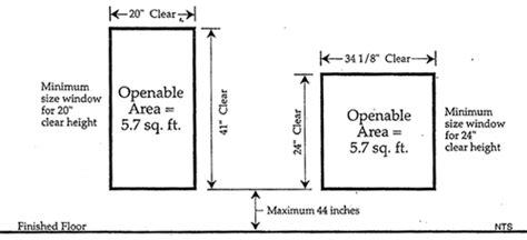 egress window requirements littleton