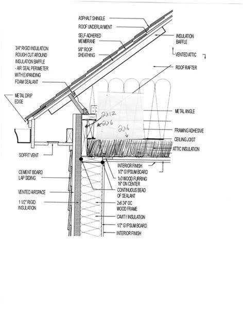 2x12 as a ceiling rim joist to replicate raised heel truss greenbuildingadvisor
