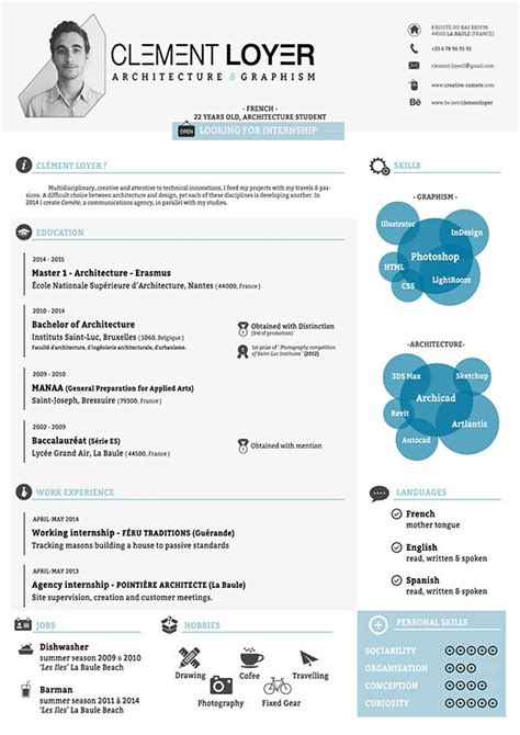 Best Professional Cv Templates Free by Microsoft Resume Templates 2016 Bpo Experience Resume Templates Curriculum Vitae Resume Template