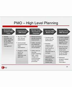 9 High Level Project Plan Examples Pdf Examples