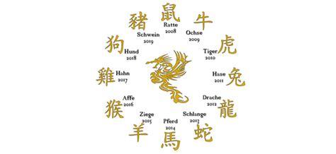 chinesisches horoskop berechnen norbert giesow