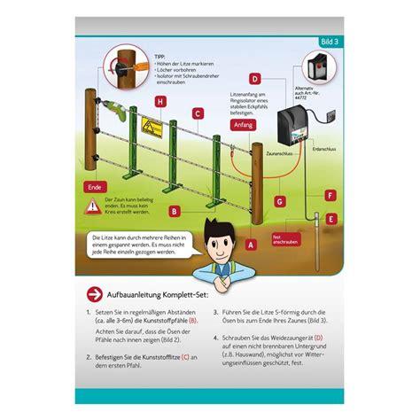 Elektrischer Zaun Hunde