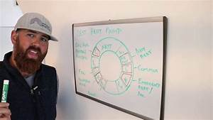 Nest Heat Pump Wiring Diagram  How To Wire Nest With A Heat Pump
