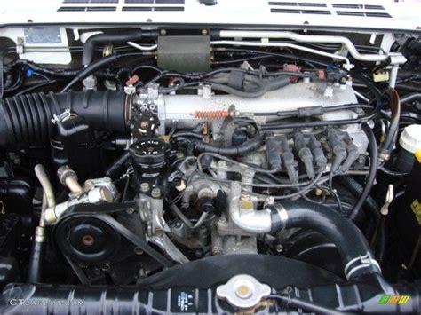 active cabin noise suppression 1993 audi quattro on board diagnostic system repair 1998 mitsubishi montero engines mitsubishi montero sport service repair manual 1997