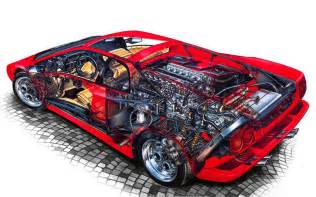 price of a lamborghini diablo 1990 lamborghini diablo specifications photo price information rating