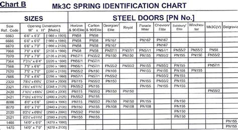 garador mkc spring  pulley assembly garage door springs